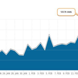 Как увеличить посещаемость сайта с помощью форумов и новостных порталов